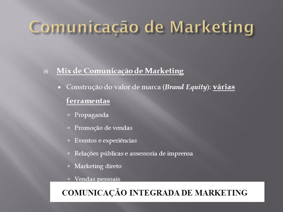 Mix de Comunicação de Marketing Construção do valor de marca ( Brand Equity ): várias ferramentas Propaganda Promoção de vendas Eventos e experiências