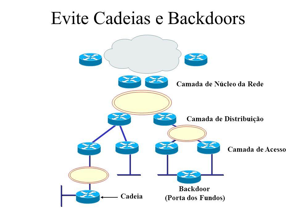 Evite Cadeias e Backdoors Camada de Núcleo da Rede Camada de Distribuição Camada de Acesso Cadeia Backdoor (Porta dos Fundos)