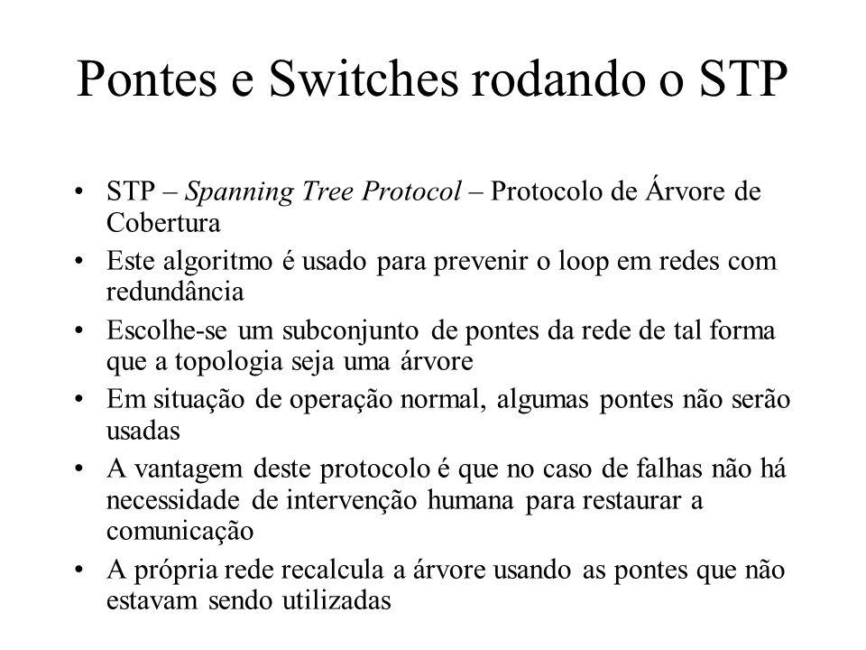 Pontes e Switches rodando o STP STP – Spanning Tree Protocol – Protocolo de Árvore de Cobertura Este algoritmo é usado para prevenir o loop em redes com redundância Escolhe-se um subconjunto de pontes da rede de tal forma que a topologia seja uma árvore Em situação de operação normal, algumas pontes não serão usadas A vantagem deste protocolo é que no caso de falhas não há necessidade de intervenção humana para restaurar a comunicação A própria rede recalcula a árvore usando as pontes que não estavam sendo utilizadas