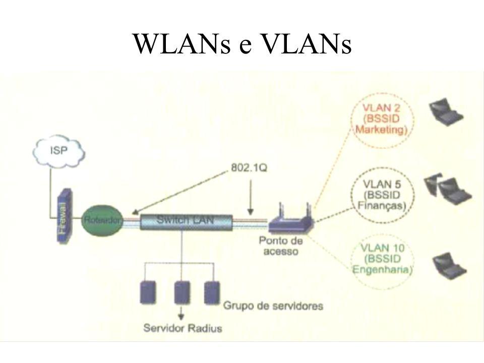 WLANs e VLANs