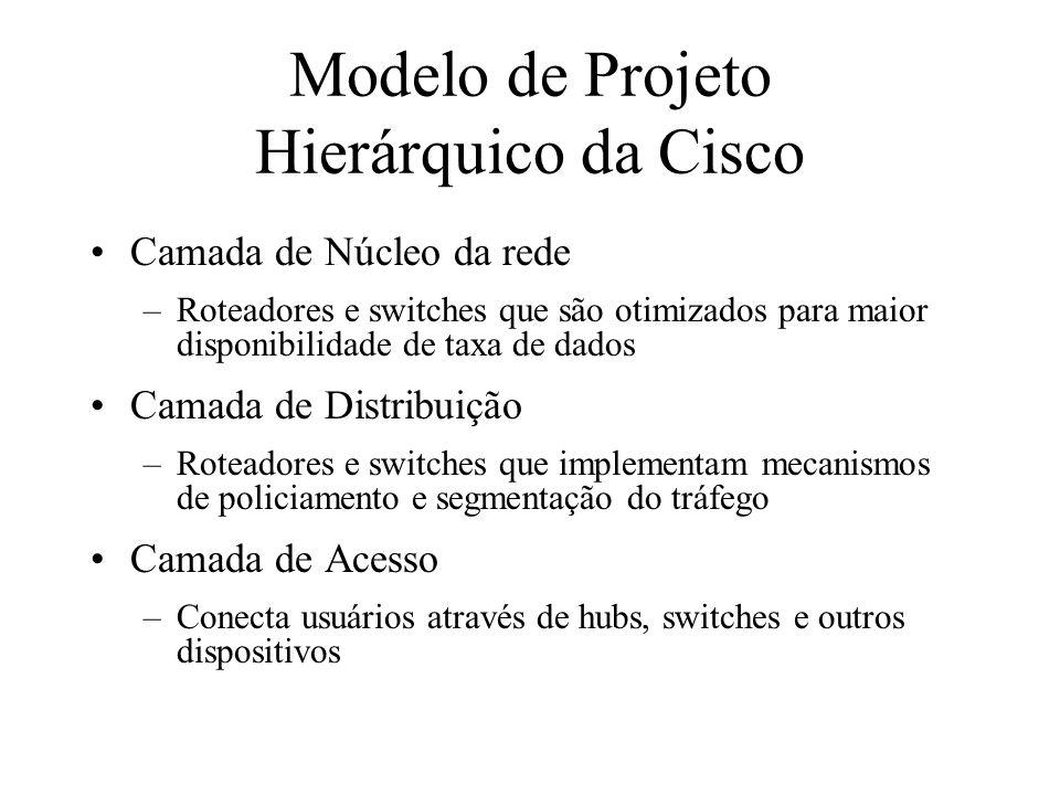 Modelo plano vs Modelo Hierárquico Topologia Plana com loop Escritório Central Escritório 3 Escritório 2Escritório 1 Escritório Central Escritório 3Escritório 2Escritório 1Escritório 4 Topologia hierárquica com redundância