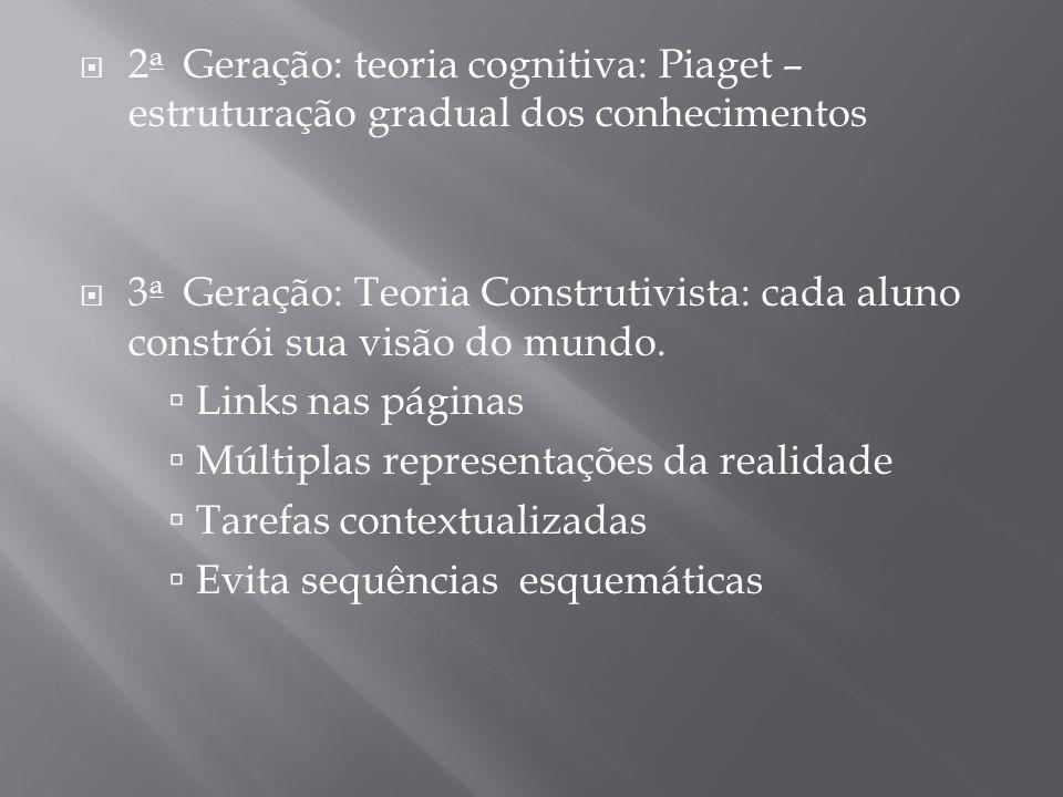 2 a Geração: teoria cognitiva: Piaget – estruturação gradual dos conhecimentos 3 a Geração: Teoria Construtivista: cada aluno constrói sua visão do mundo.
