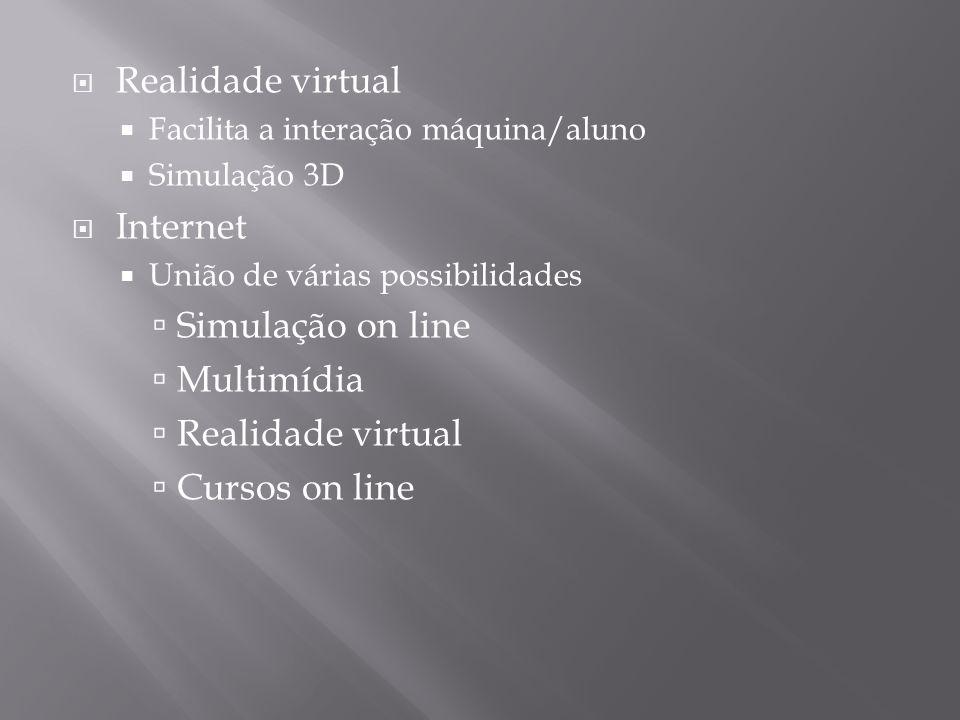 Realidade virtual Facilita a interação máquina/aluno Simulação 3D Internet União de várias possibilidades Simulação on line Multimídia Realidade virtual Cursos on line