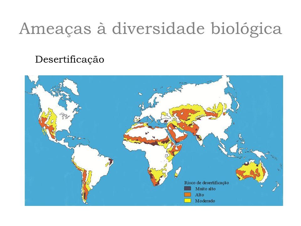 Ameaças à diversidade biológica Desertificação
