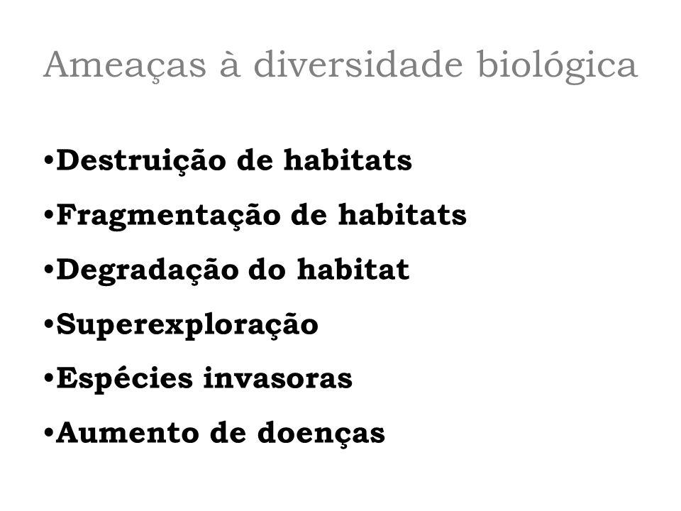 Ameaças à diversidade biológica Destruição de habitats Fragmentação de habitats Degradação do habitat Superexploração Espécies invasoras Aumento de do