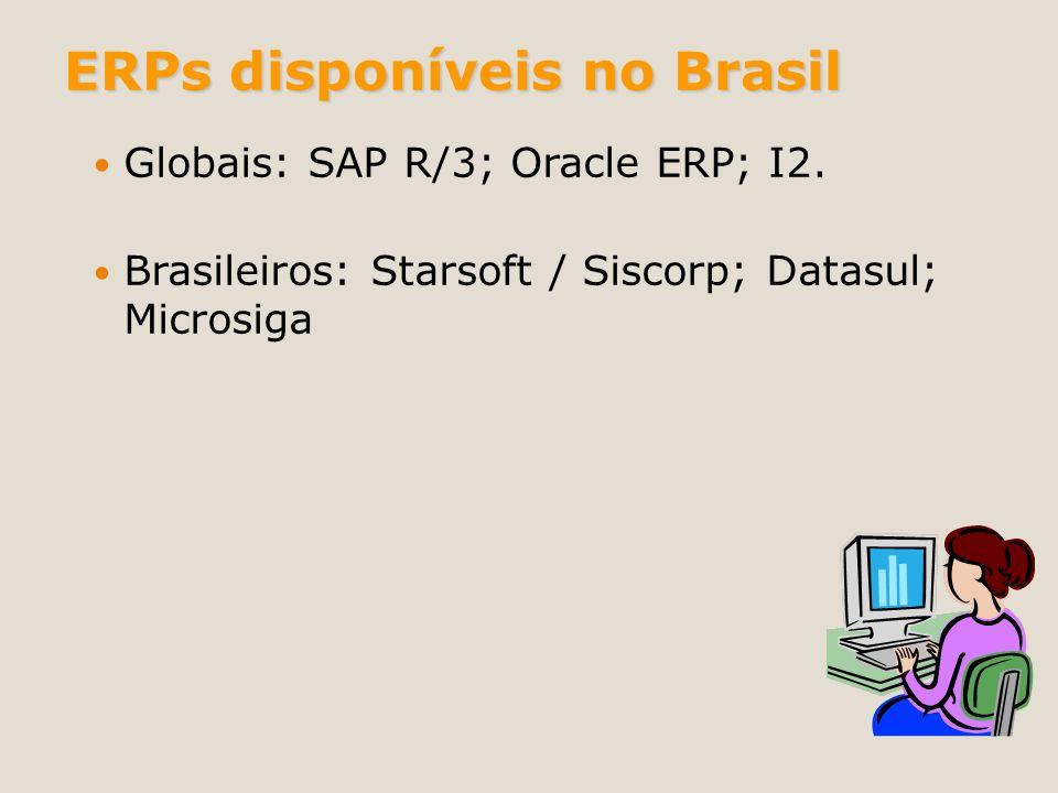 ERPs disponíveis no Brasil Globais: SAP R/3; Oracle ERP; I2. Brasileiros: Starsoft / Siscorp; Datasul; Microsiga