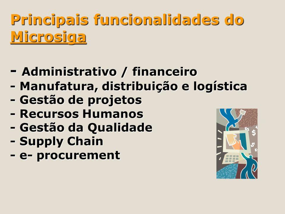 Principais funcionalidades do Microsiga - Administrativo / financeiro - Manufatura, distribuição e logística - Gestão de projetos - Recursos Humanos -