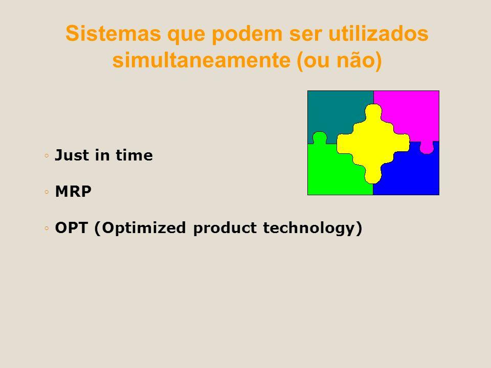 Sistemas que podem ser utilizados simultaneamente (ou não) Just in time MRP OPT (Optimized product technology)