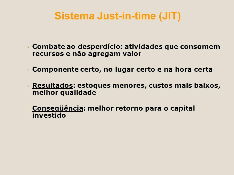 Sistema Just-in-time (JIT) Combate ao desperdício: atividades que consomem recursos e não agregam valor Componente certo, no lugar certo e na hora cer