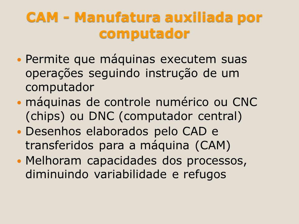 CAM - Manufatura auxiliada por computador Permite que máquinas executem suas operações seguindo instrução de um computador máquinas de controle numéri