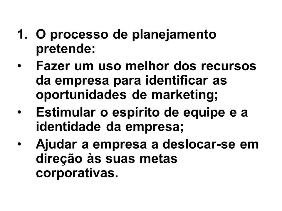 1.O processo de planejamento pretende: Fazer um uso melhor dos recursos da empresa para identificar as oportunidades de marketing; Estimular o espírit