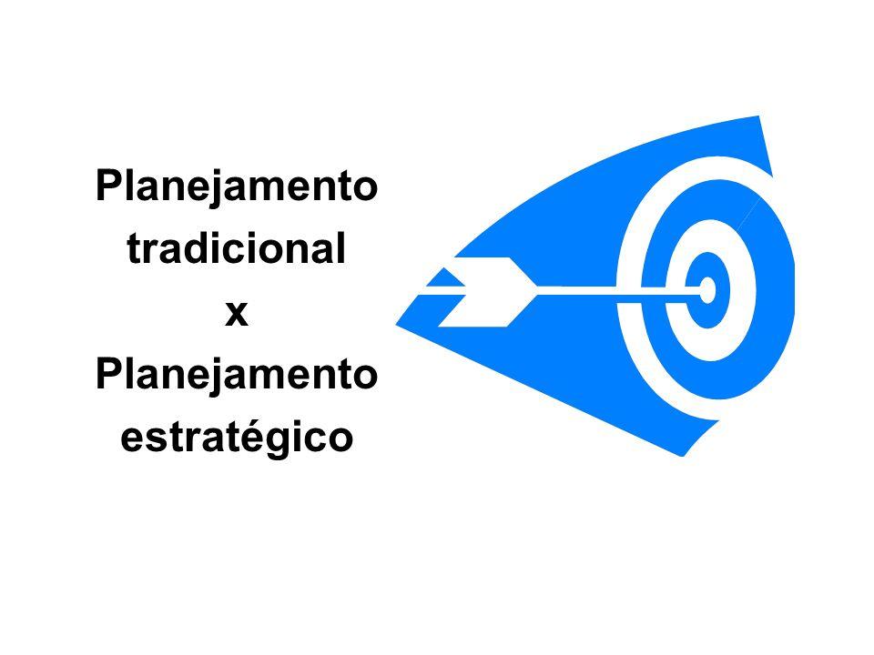 Planejamento tradicional x Planejamento estratégico