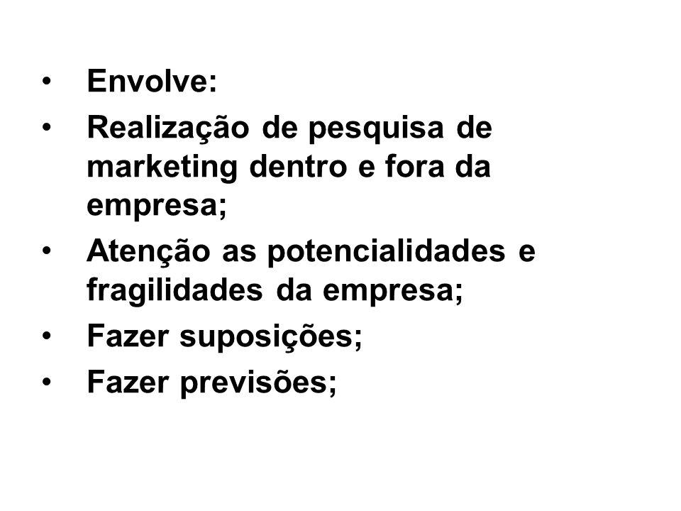 Envolve: Realização de pesquisa de marketing dentro e fora da empresa; Atenção as potencialidades e fragilidades da empresa; Fazer suposições; Fazer p