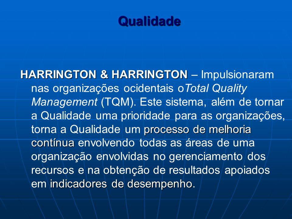 HARRINGTON & HARRINGTON processo de melhoria contínua indicadores de desempenho HARRINGTON & HARRINGTON – Impulsionaram nas organizações ocidentais oT