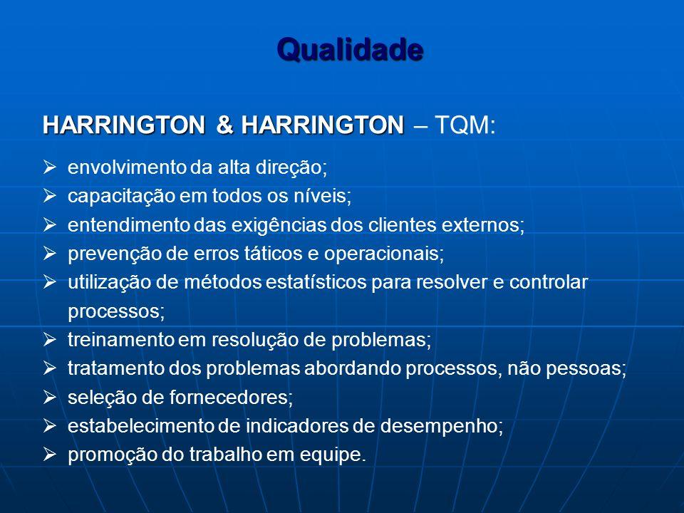 HARRINGTON & HARRINGTON HARRINGTON & HARRINGTON – TQM: envolvimento da alta direção; capacitação em todos os níveis; entendimento das exigências dos c