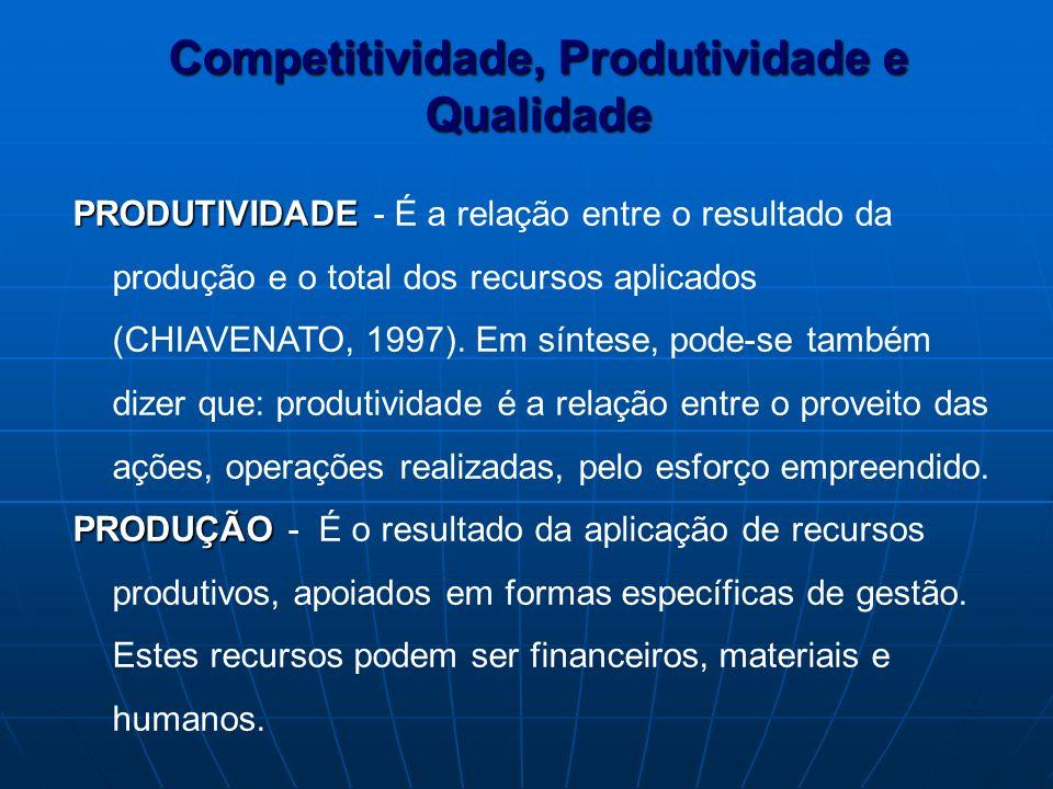 PRODUTIVIDADE PRODUTIVIDADE - É a relação entre o resultado da produção e o total dos recursos aplicados (CHIAVENATO, 1997). Em síntese, pode-se també