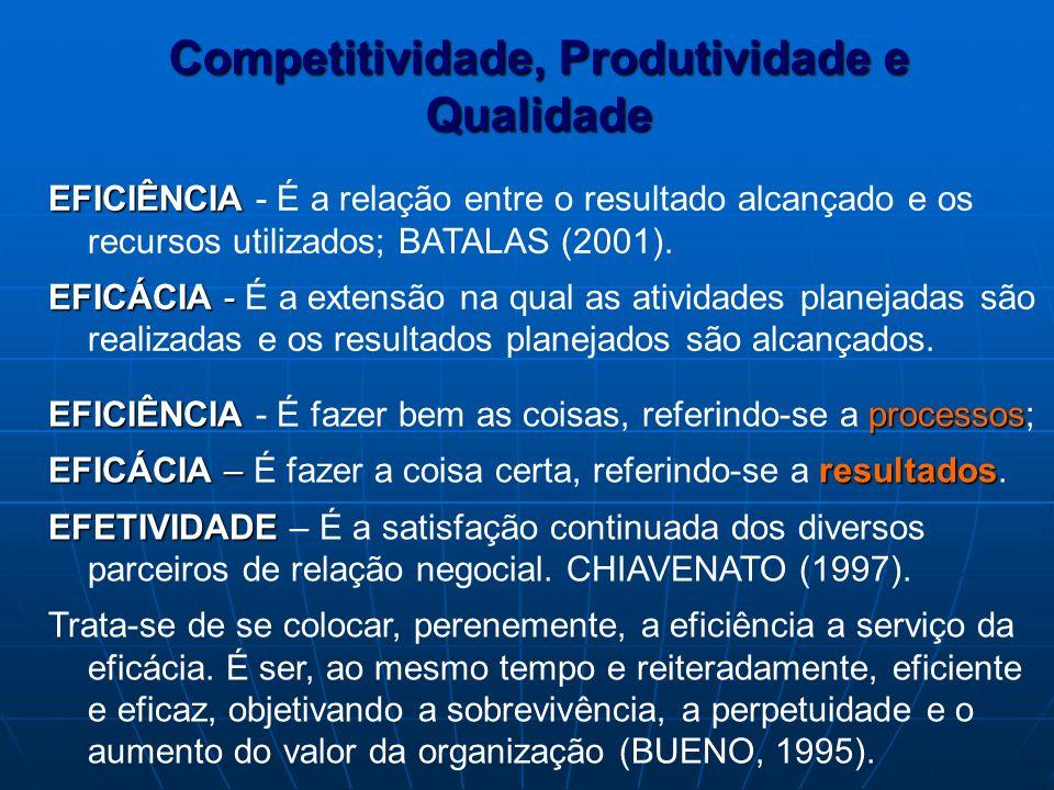 EFICIÊNCIA EFICIÊNCIA - É a relação entre o resultado alcançado e os recursos utilizados; BATALAS (2001). EFICÁCIA - EFICÁCIA - É a extensão na qual a