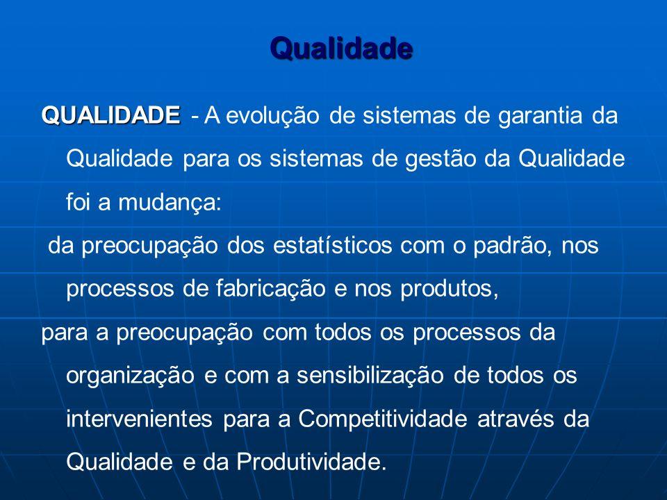 QUALIDADE QUALIDADE - A evolução de sistemas de garantia da Qualidade para os sistemas de gestão da Qualidade foi a mudança: da preocupação dos estatí