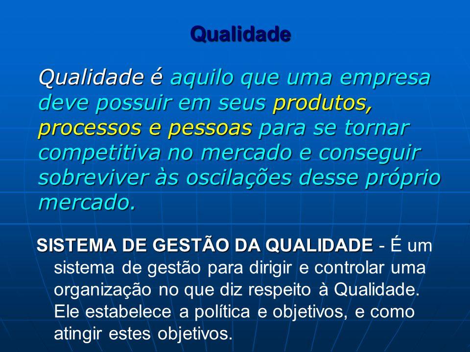 Qualidade é aquilo que uma empresa deve possuir em seus produtos, processos e pessoas para se tornar competitiva no mercado e conseguir sobreviver às
