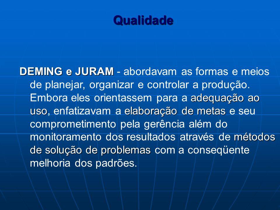 DEMING e JURAM adequação ao usoelaboração de metas métodos de solução de problemas DEMING e JURAM - abordavam as formas e meios de planejar, organizar