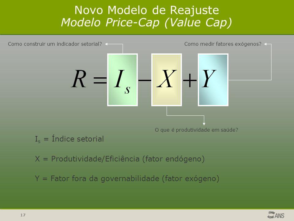 17 Novo Modelo de Reajuste Modelo Price-Cap (Value Cap) I s = Índice setorial X = Produtividade/Eficiência (fator endógeno) Y = Fator fora da governab