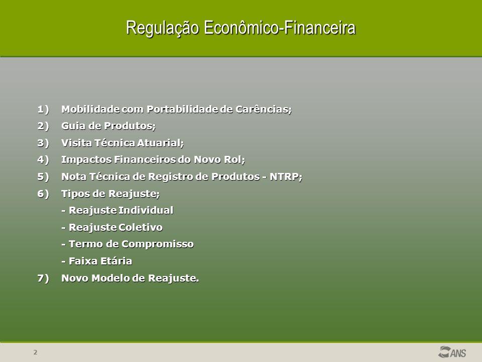 2 Regulação Econômico-Financeira 1)Mobilidade com Portabilidade de Carências; 2)Guia de Produtos; 3)Visita Técnica Atuarial; 4)Impactos Financeiros do
