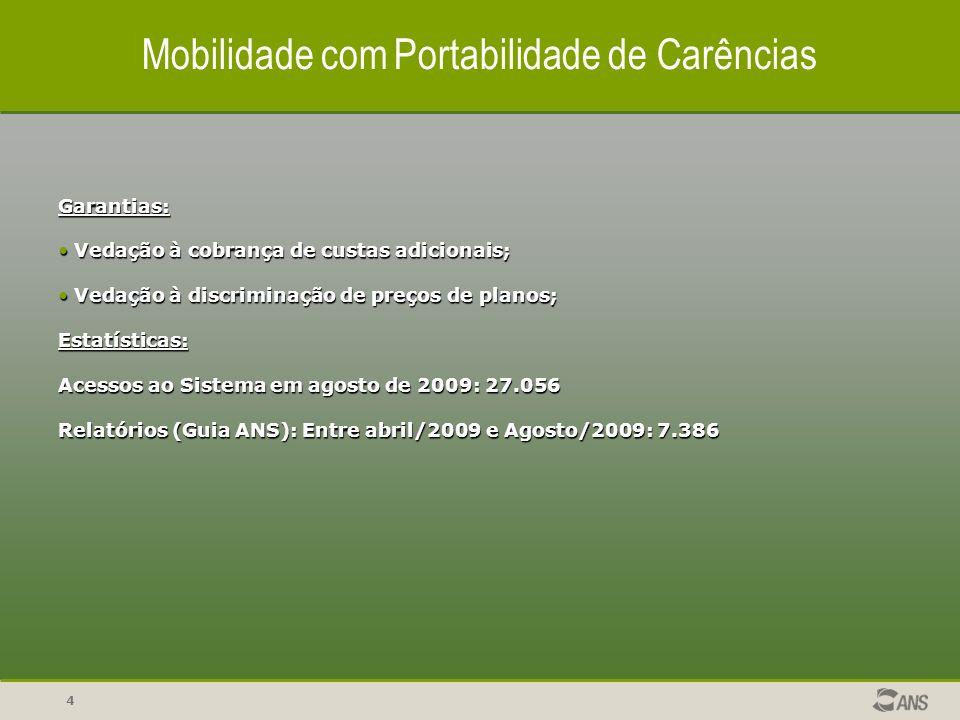 4 Mobilidade com Portabilidade de Carências Garantias: Vedação à cobrança de custas adicionais; Vedação à cobrança de custas adicionais; Vedação à dis