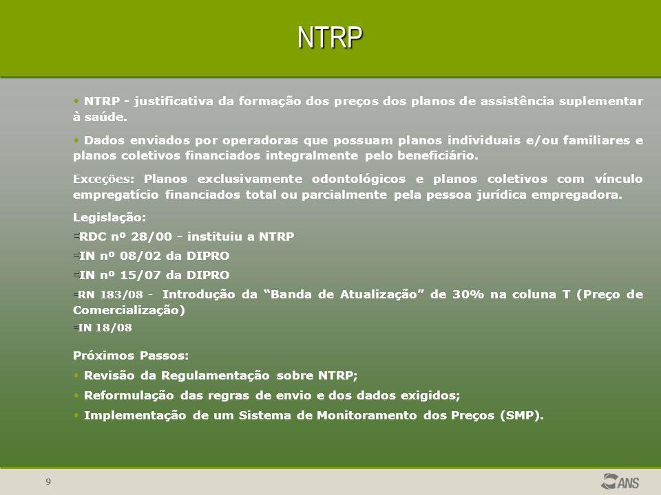 9 NTRP NTRP - justificativa da formação dos preços dos planos de assistência suplementar à saúde. Dados enviados por operadoras que possuam planos ind