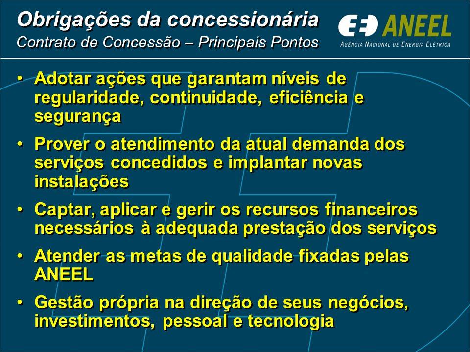 Prestação dos serviços de eletricidade (T, D e C) Econômica e financeira (G, T, D e C) Geração Prestação dos serviços de eletricidade (T, D e C) Econômica e financeira (G, T, D e C) Geração Ações da ANEEL Fiscalização Ações da ANEEL Fiscalização