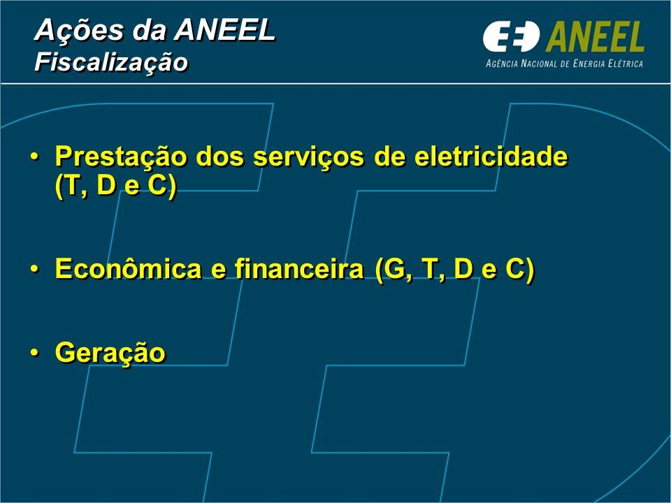 www.aneel.gov.br telefone: 0800-61-2010 fax: (61) 426-5705 institucional@aneel.gov.br www.aneel.gov.br telefone: 0800-61-2010 fax: (61) 426-5705 institucional@aneel.gov.br