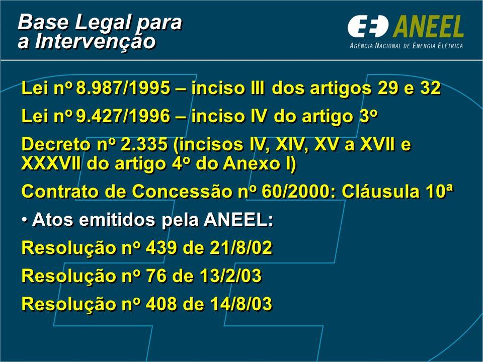 Base Legal para a Intervenção Lei n o 8.987/1995 – inciso III dos artigos 29 e 32 Lei n o 9.427/1996 – inciso IV do artigo 3 o Decreto n o 2.335 (incisos IV, XIV, XV a XVII e XXXVII do artigo 4 o do Anexo I) Contrato de Concessão n o 60/2000: Cláusula 10ª Atos emitidos pela ANEEL: Resolução n o 439 de 21/8/02 Resolução n o 76 de 13/2/03 Resolução n o 408 de 14/8/03 Lei n o 8.987/1995 – inciso III dos artigos 29 e 32 Lei n o 9.427/1996 – inciso IV do artigo 3 o Decreto n o 2.335 (incisos IV, XIV, XV a XVII e XXXVII do artigo 4 o do Anexo I) Contrato de Concessão n o 60/2000: Cláusula 10ª Atos emitidos pela ANEEL: Resolução n o 439 de 21/8/02 Resolução n o 76 de 13/2/03 Resolução n o 408 de 14/8/03