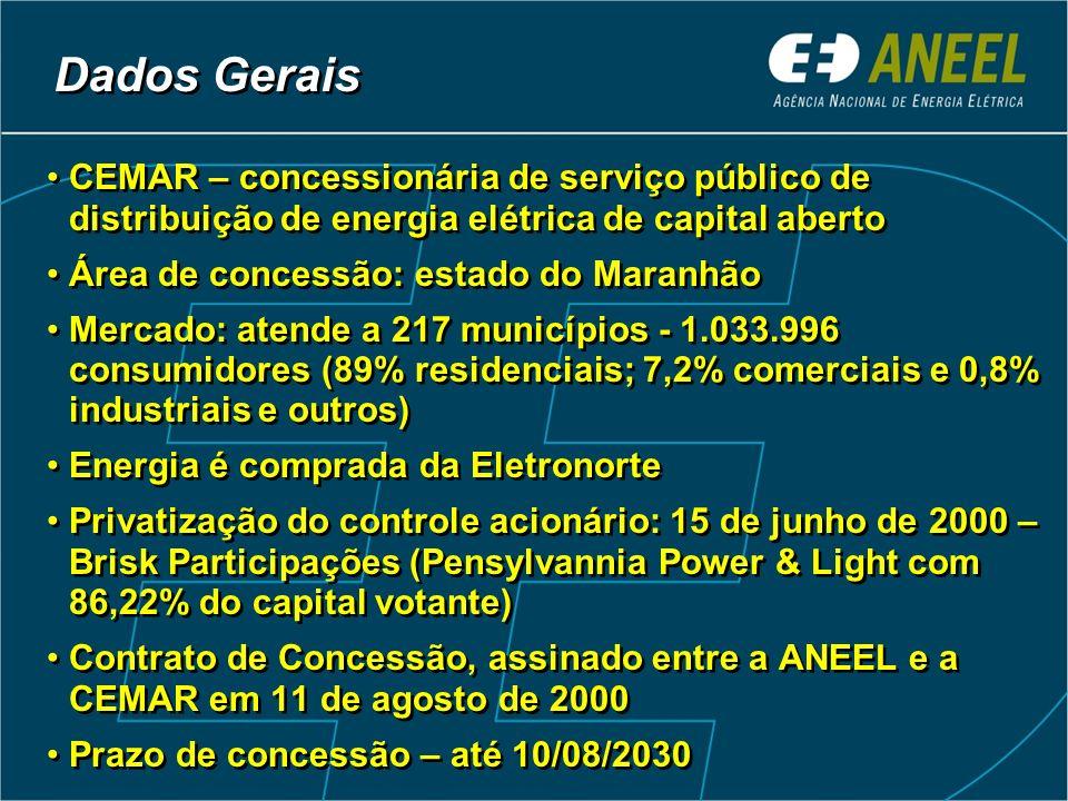 CEMAR – concessionária de serviço público de distribuição de energia elétrica de capital aberto Área de concessão: estado do Maranhão Mercado: atende a 217 municípios - 1.033.996 consumidores (89% residenciais; 7,2% comerciais e 0,8% industriais e outros) Energia é comprada da Eletronorte Privatização do controle acionário: 15 de junho de 2000 – Brisk Participações (Pensylvannia Power & Light com 86,22% do capital votante) Contrato de Concessão, assinado entre a ANEEL e a CEMAR em 11 de agosto de 2000 Prazo de concessão – até 10/08/2030 CEMAR – concessionária de serviço público de distribuição de energia elétrica de capital aberto Área de concessão: estado do Maranhão Mercado: atende a 217 municípios - 1.033.996 consumidores (89% residenciais; 7,2% comerciais e 0,8% industriais e outros) Energia é comprada da Eletronorte Privatização do controle acionário: 15 de junho de 2000 – Brisk Participações (Pensylvannia Power & Light com 86,22% do capital votante) Contrato de Concessão, assinado entre a ANEEL e a CEMAR em 11 de agosto de 2000 Prazo de concessão – até 10/08/2030 Dados Gerais