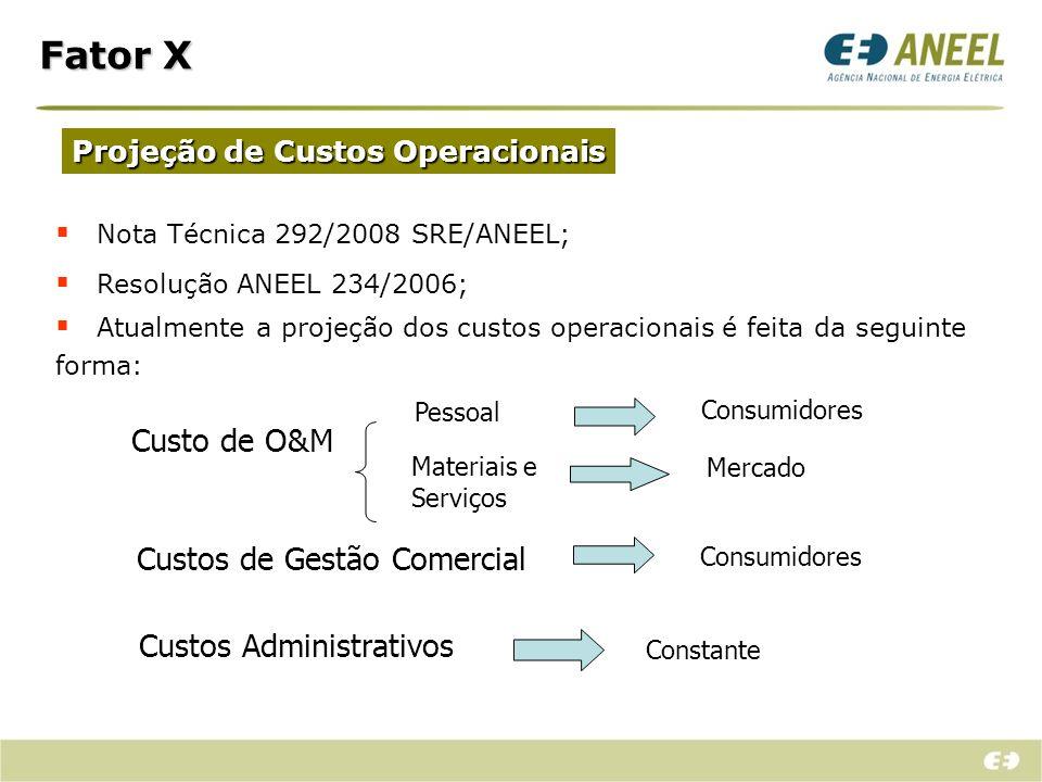 Fator X Projeção de Custos Operacionais Nota Técnica 292/2008 SRE/ANEEL; Resolução ANEEL 234/2006; Atualmente a projeção dos custos operacionais é fei