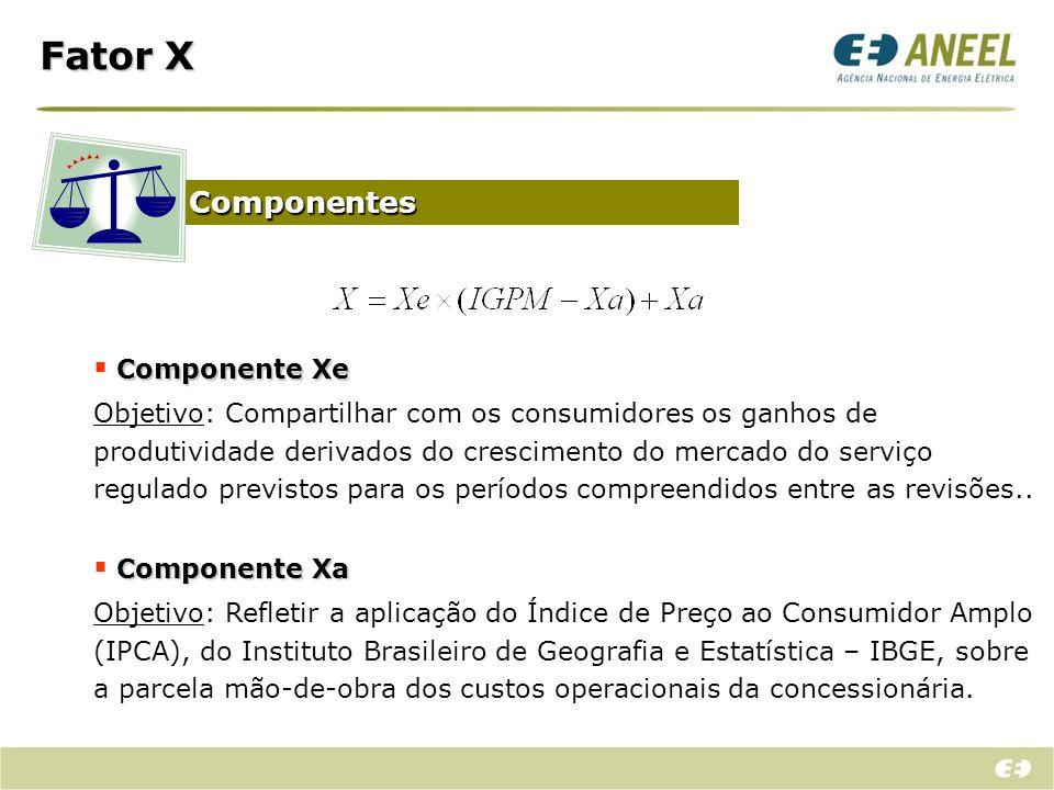 Fator X Componentes Componente Xe Objetivo: Compartilhar com os consumidores os ganhos de produtividade derivados do crescimento do mercado do serviço