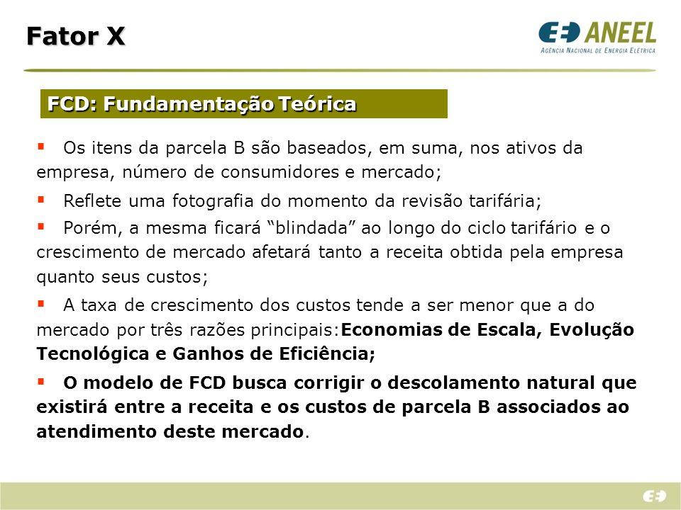 Fator X FCD: Fundamentação Teórica Os itens da parcela B são baseados, em suma, nos ativos da empresa, número de consumidores e mercado; Reflete uma f