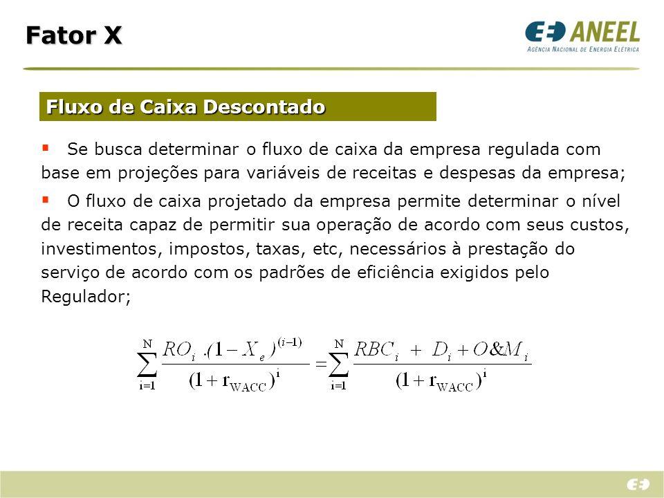 Fator X Fluxo de Caixa Descontado Se busca determinar o fluxo de caixa da empresa regulada com base em projeções para variáveis de receitas e despesas