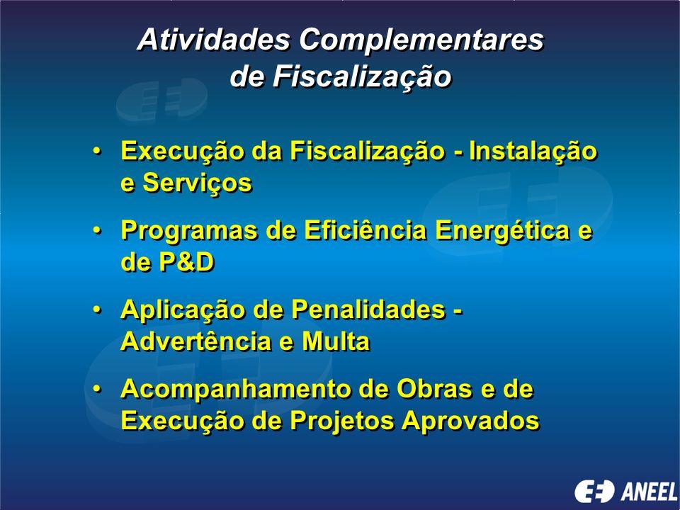 Atividades Complementares de Fiscalização Atividades Complementares de Fiscalização Execução da Fiscalização - Instalação e Serviços Programas de Eficiência Energética e de P&D Aplicação de Penalidades - Advertência e Multa Acompanhamento de Obras e de Execução de Projetos Aprovados Execução da Fiscalização - Instalação e Serviços Programas de Eficiência Energética e de P&D Aplicação de Penalidades - Advertência e Multa Acompanhamento de Obras e de Execução de Projetos Aprovados