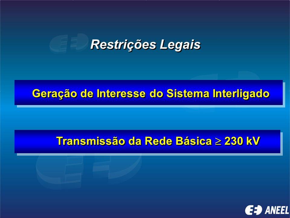 Restrições Legais Geração de Interesse do Sistema Interligado Transmissão da Rede Básica 230 kV