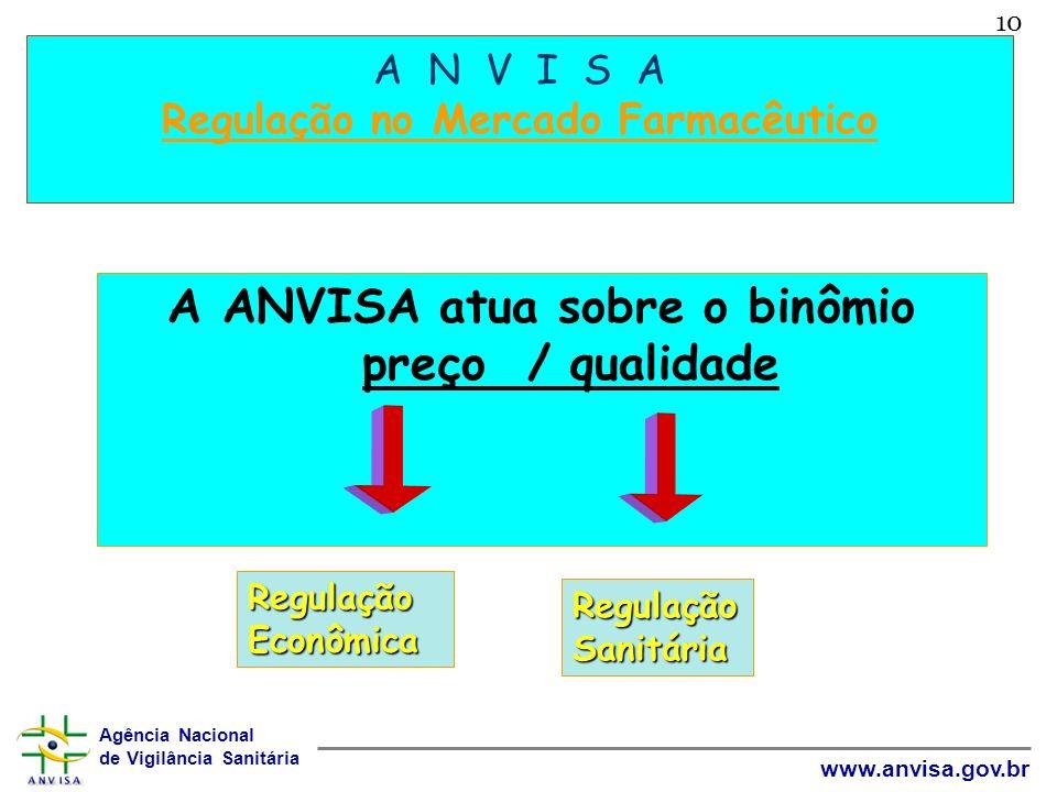 Agência Nacional de Vigilância Sanitária www.anvisa.gov.br A N V I S A Regulação no Mercado Farmacêutico 10 A ANVISA atua sobre o binômio preço / qual
