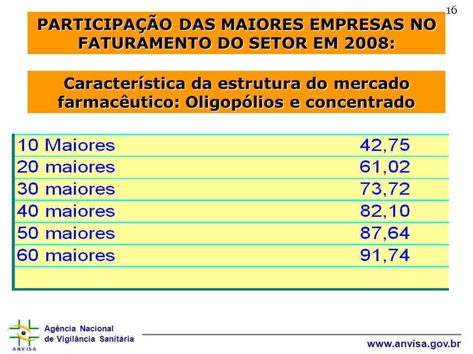 Agência Nacional de Vigilância Sanitária www.anvisa.gov.br 16 PARTICIPAÇÃO DAS MAIORES EMPRESAS NO FATURAMENTO DO SETOR EM 2008: Característica da est