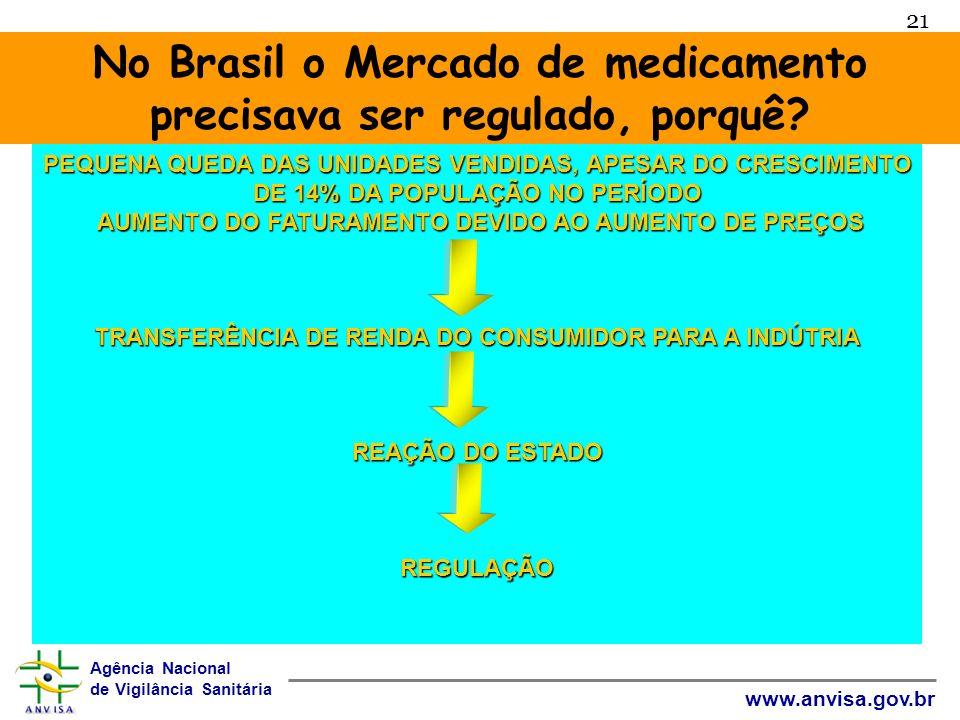 Agência Nacional de Vigilância Sanitária www.anvisa.gov.br 21 No Brasil o Mercado de medicamento precisava ser regulado, porquê? PEQUENA QUEDA DAS UNI