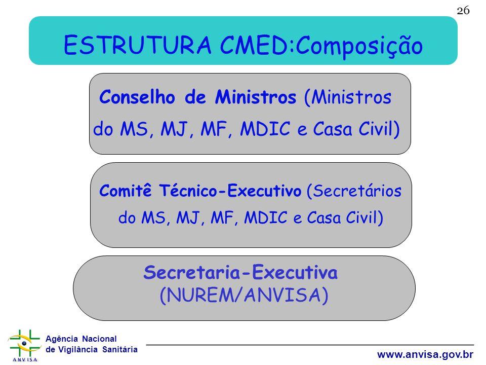 Agência Nacional de Vigilância Sanitária www.anvisa.gov.br 26 Conselho de Ministros (Ministros do MS, MJ, MF, MDIC e Casa Civil) Comitê Técnico-Execut