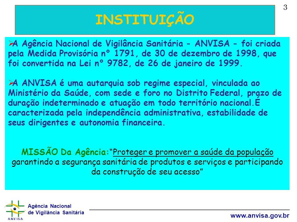 Agência Nacional de Vigilância Sanitária www.anvisa.gov.br INSTITUIÇÃO 3 A Agência Nacional de Vigilância Sanitária - ANVISA - foi criada pela Medida