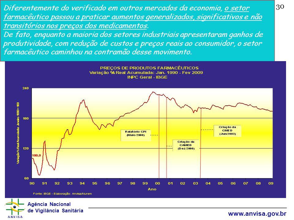Agência Nacional de Vigilância Sanitária www.anvisa.gov.br Diferentemente do verificado em outros mercados da economia, o setor farmacêutico passou a