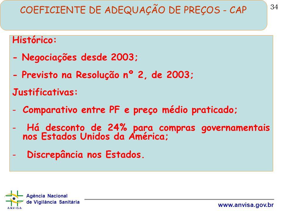 Agência Nacional de Vigilância Sanitária www.anvisa.gov.br 34 COEFICIENTE DE ADEQUAÇÃO DE PREÇOS - CAP Histórico: - Negociações desde 2003; - Previsto