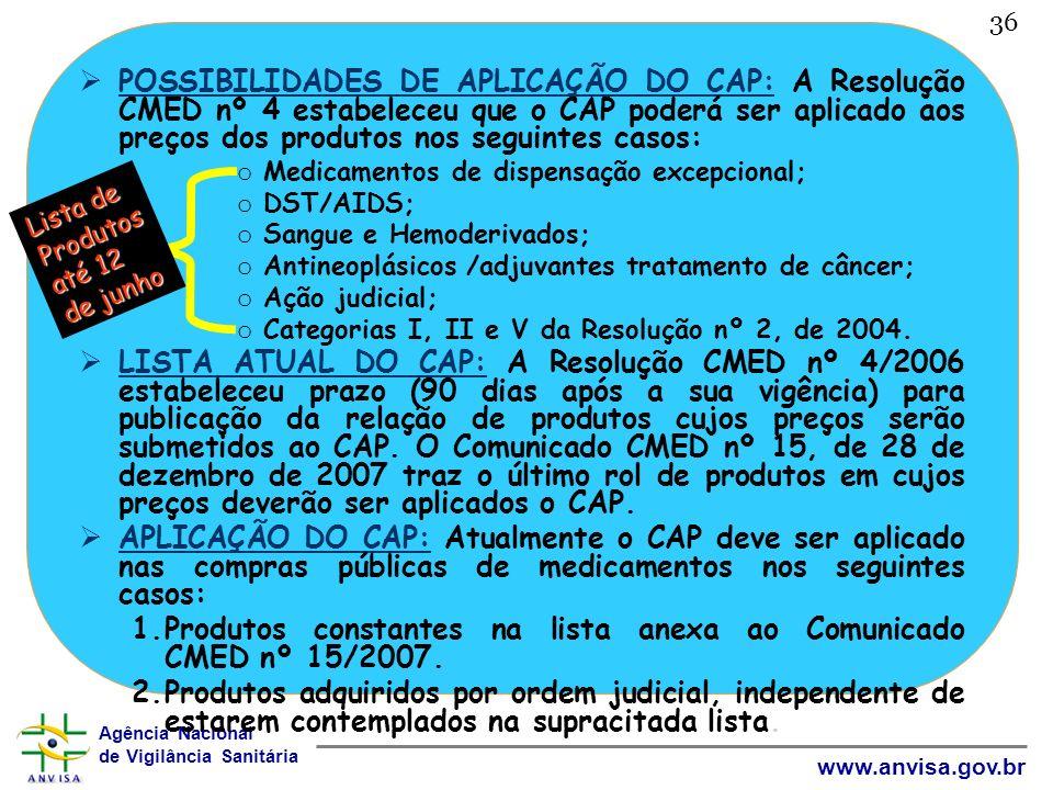Agência Nacional de Vigilância Sanitária www.anvisa.gov.br 36 POSSIBILIDADES DE APLICAÇÃO DO CAP: A Resolução CMED nº 4 estabeleceu que o CAP poderá s