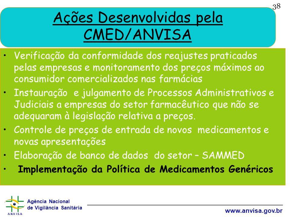 Agência Nacional de Vigilância Sanitária www.anvisa.gov.br 38 Ações Desenvolvidas pela CMED/ANVISA Verificação da conformidade dos reajustes praticado
