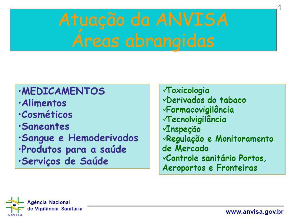 Agência Nacional de Vigilância Sanitária www.anvisa.gov.br Atuação da ANVISA Áreas abrangidas 4 MEDICAMENTOS Alimentos Cosméticos Saneantes Sangue e H