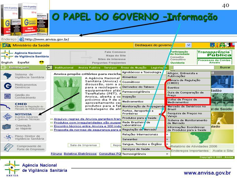 Agência Nacional de Vigilância Sanitária www.anvisa.gov.br 40 O PAPEL DO GOVERNO –Informação