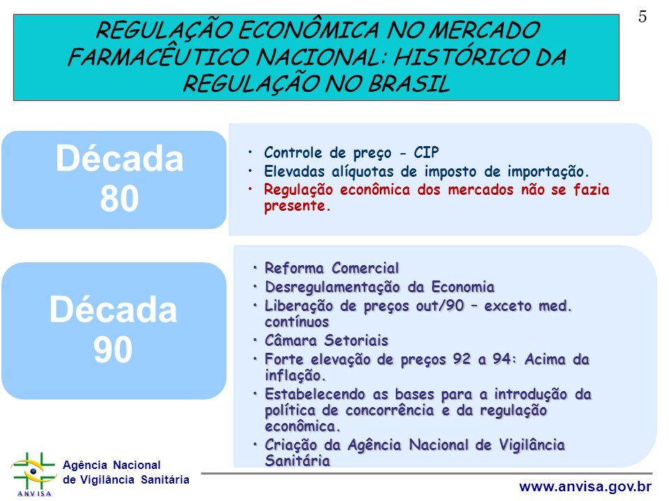 Agência Nacional de Vigilância Sanitária www.anvisa.gov.br REGULAÇÃO ECONÔMICA NO MERCADO FARMACÊUTICO NACIONAL: HISTÓRICO DA REGULAÇÃO NO BRASIL 5 Dé